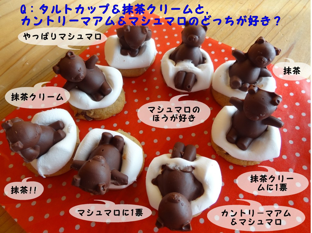 クマさんチョコ座談会(3)