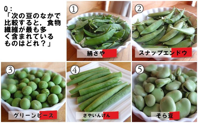 Q: 「次の豆のなかで 比較すると,食物 繊維が最も多 く含まれている